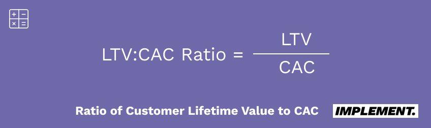 ltv cac ratio formula