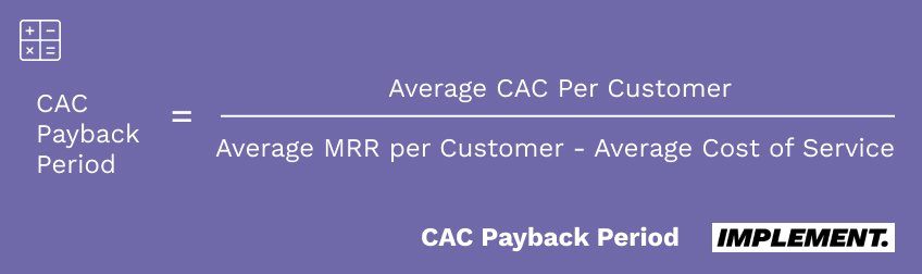 cac payback period