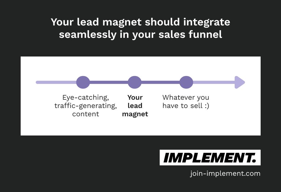 lead magnet sales funnel