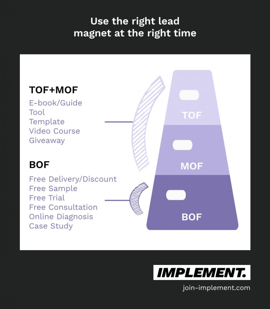 lead magnet funnel