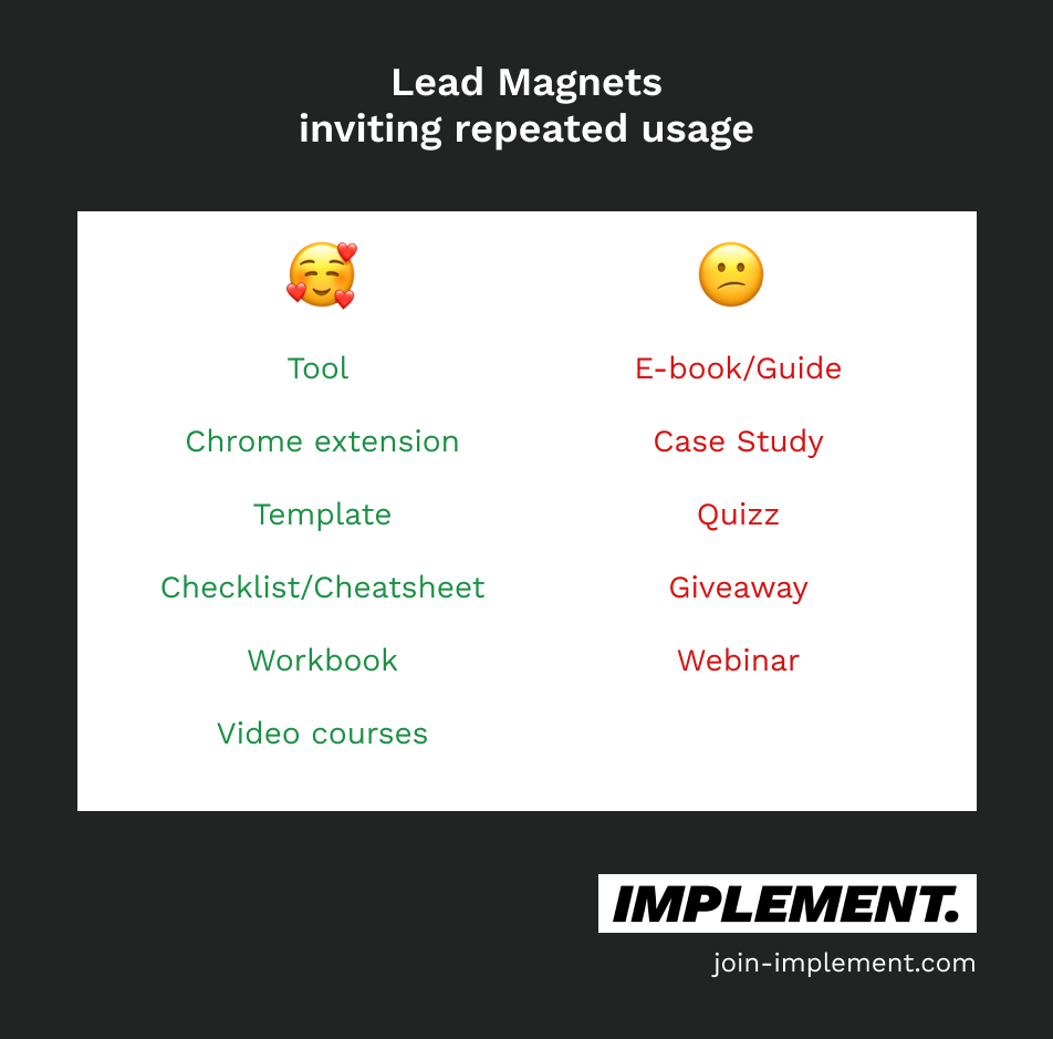 lead magnet for repeated usage