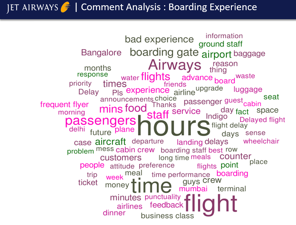 jet airways customer experience nps case study