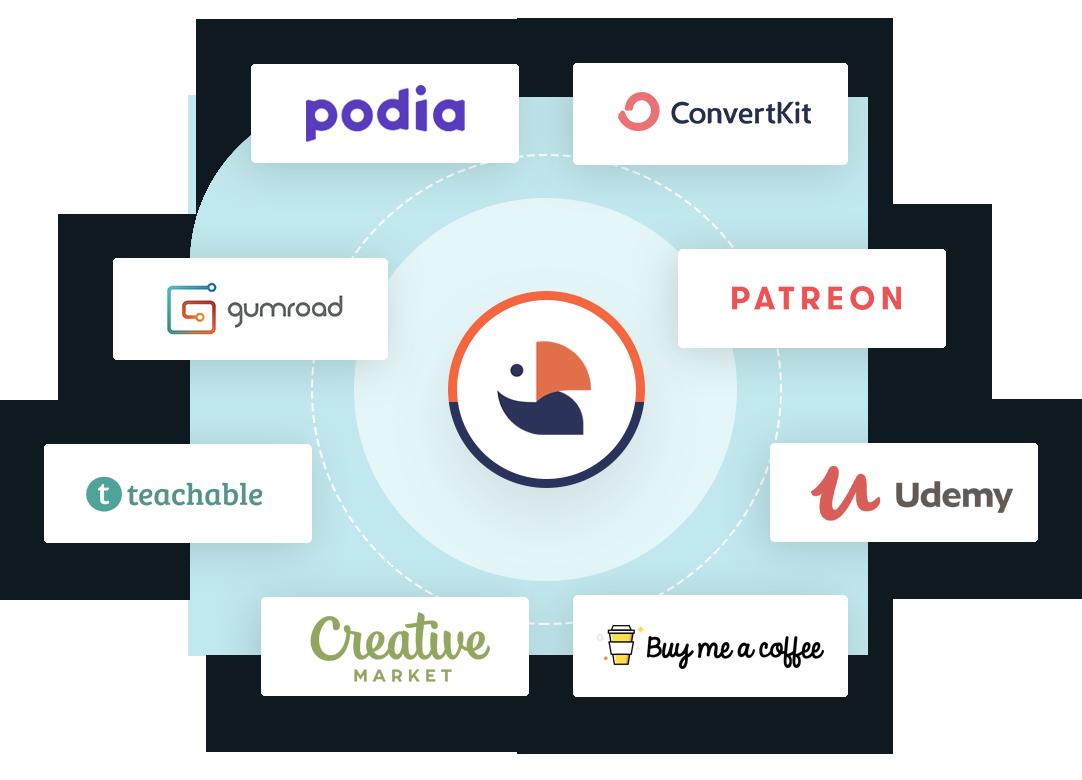 Harvel logo surrounded by creator marketplaces