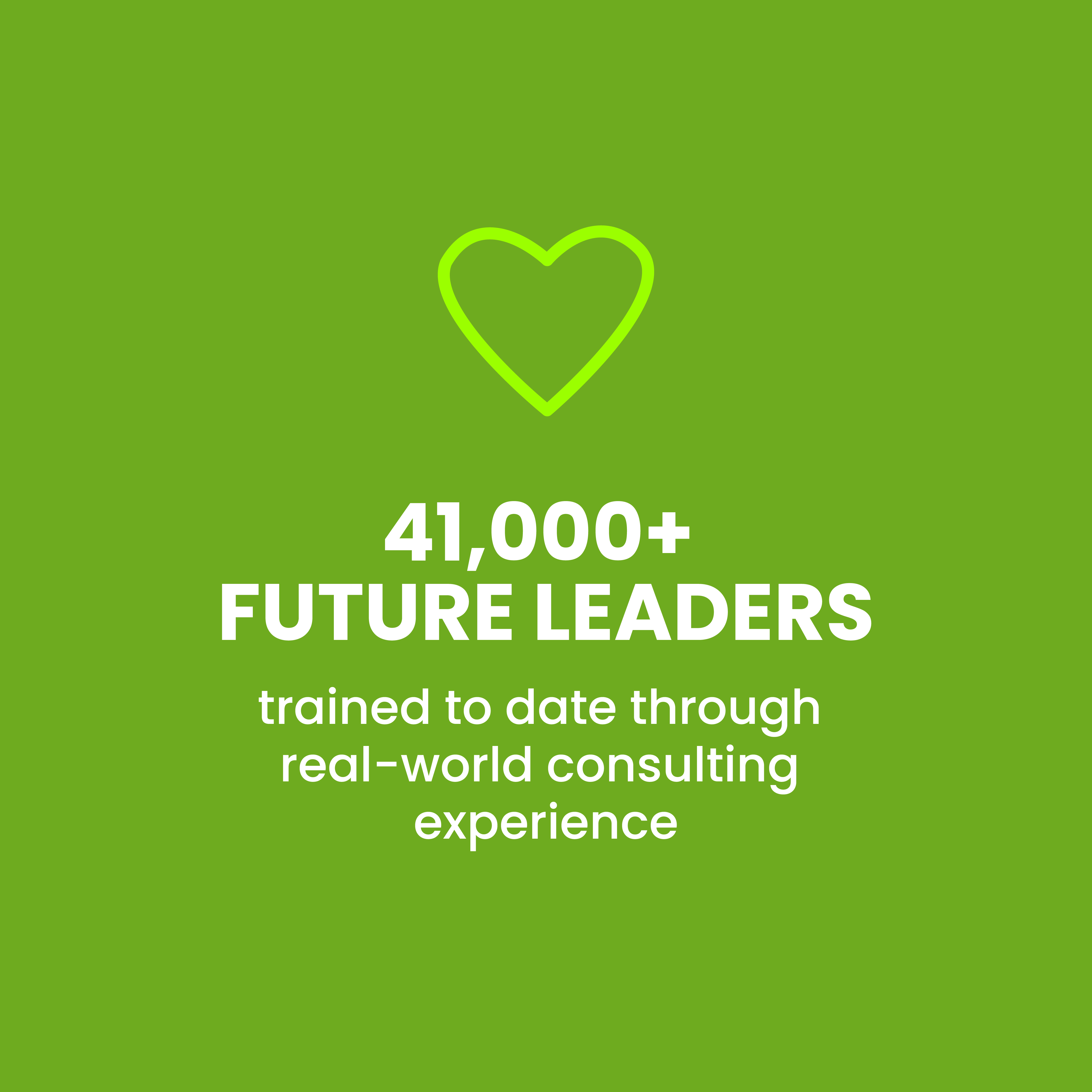 41,000 future leaders trained to date through real-world consulting experience.