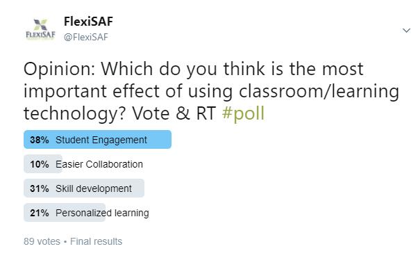 edtech poll classroom technology