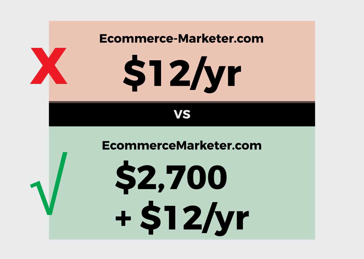 Domain name price comparison