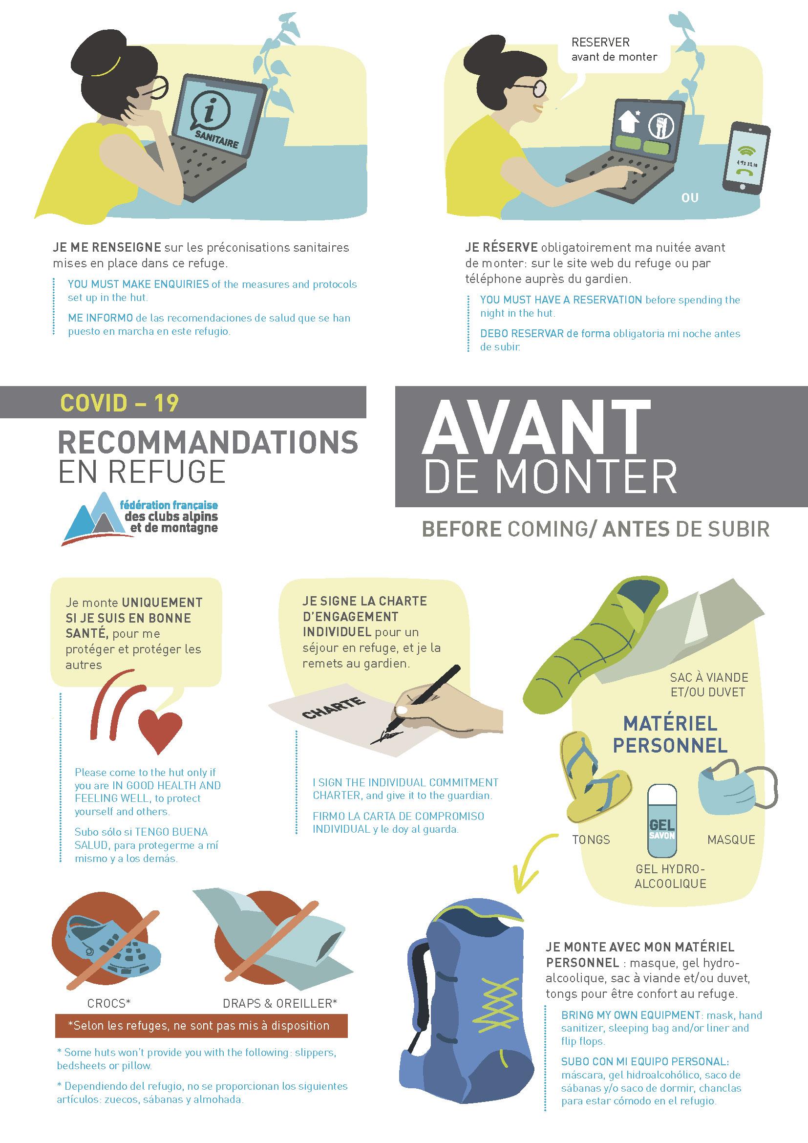 Infografía 2 del protocolo anti covid para la Alta Ruta de los Perdidos