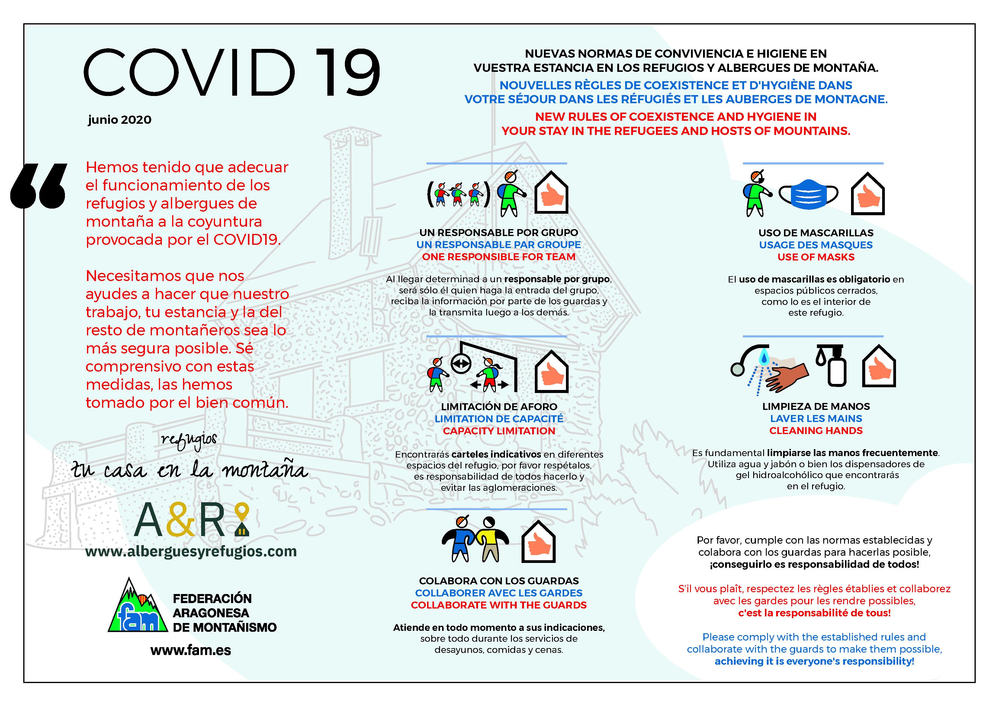 Infografía 1 del protocolo anti covid para la Alta Ruta  de los Perdidos