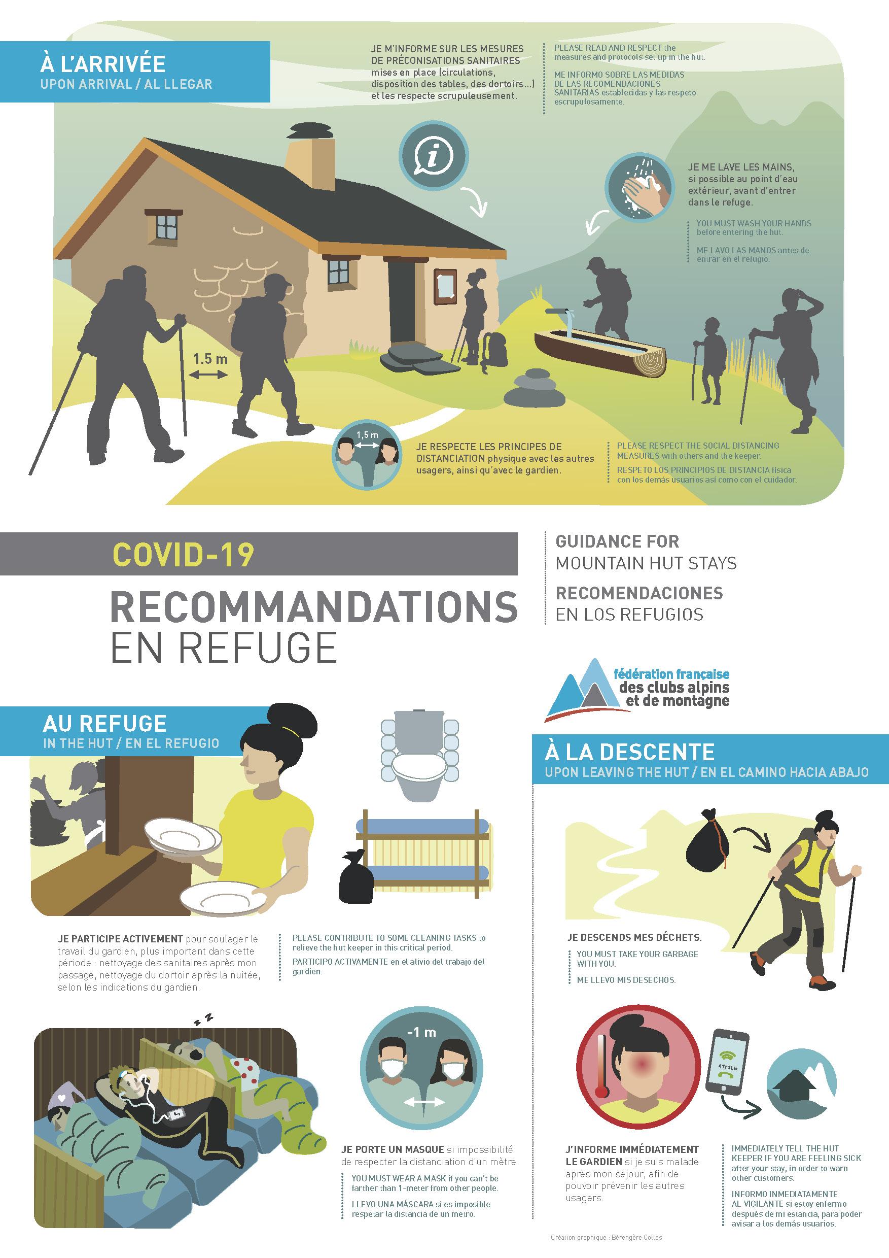 Infografía 3 del protocolo anti covid para la Alta Ruta de los Perdidos