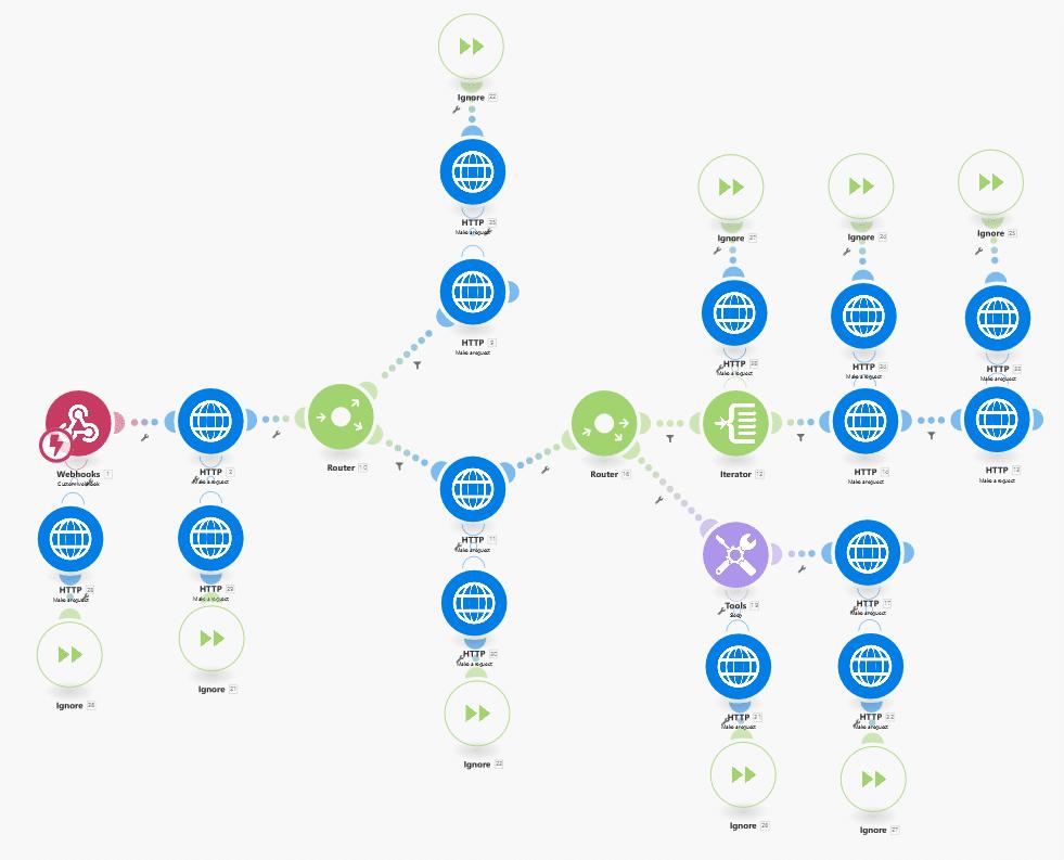 Cloud-Middleware-Beispiel