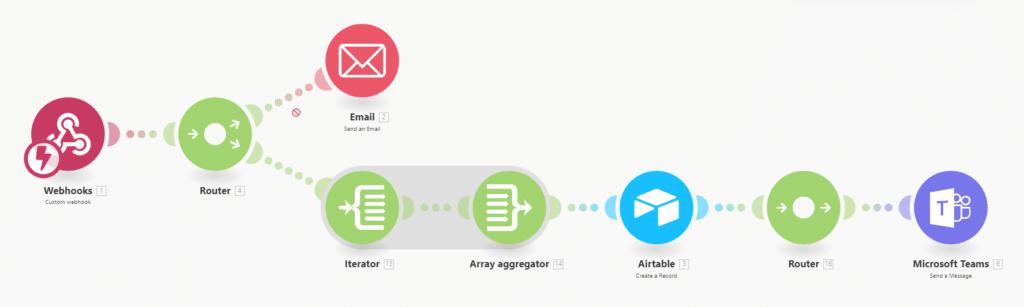 Workflow-Automatisierung-und-iPaas-Unterschied