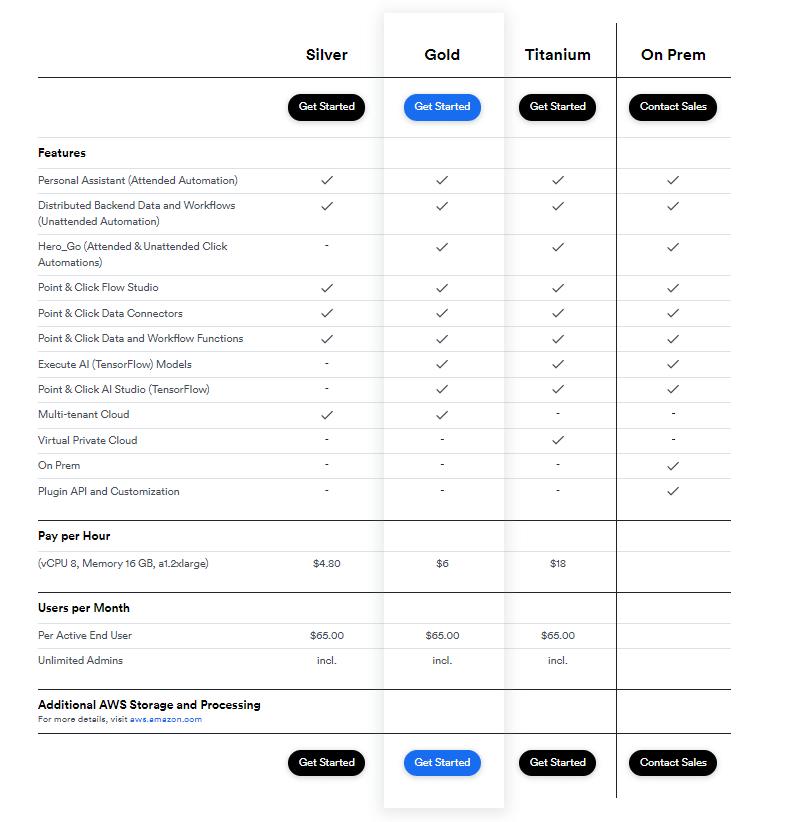 Power-Automate-Alternative-Automation-Hero-Pricing