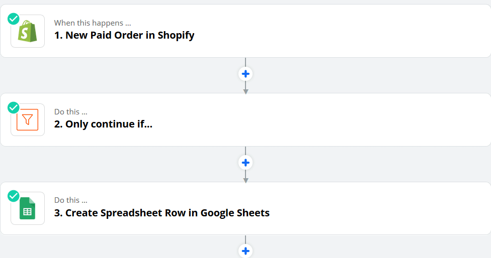 Shopify automatisierung Abo