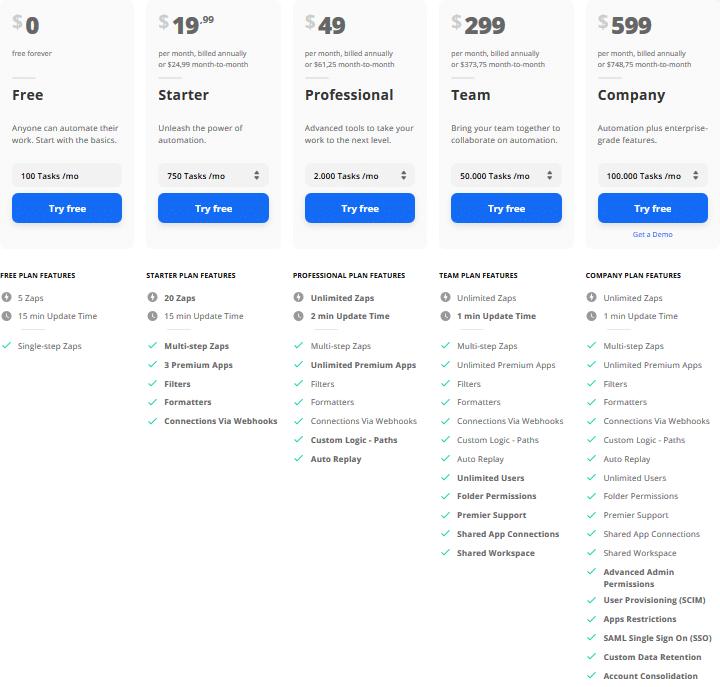 Zapier-Alternative-Preise