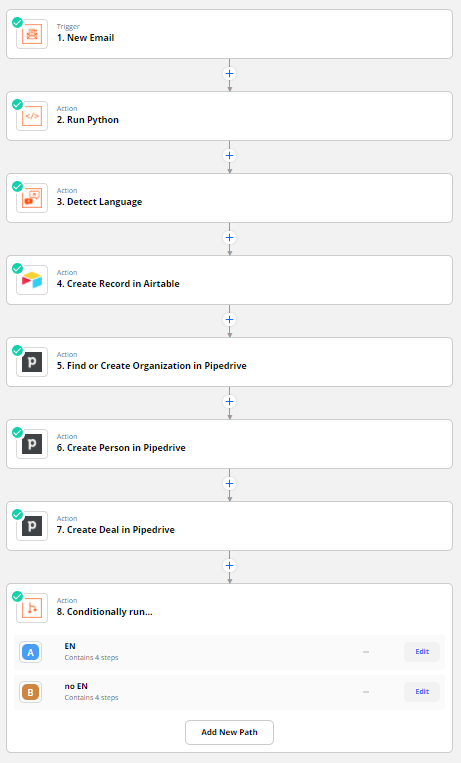 Free Automation Tool Zapier