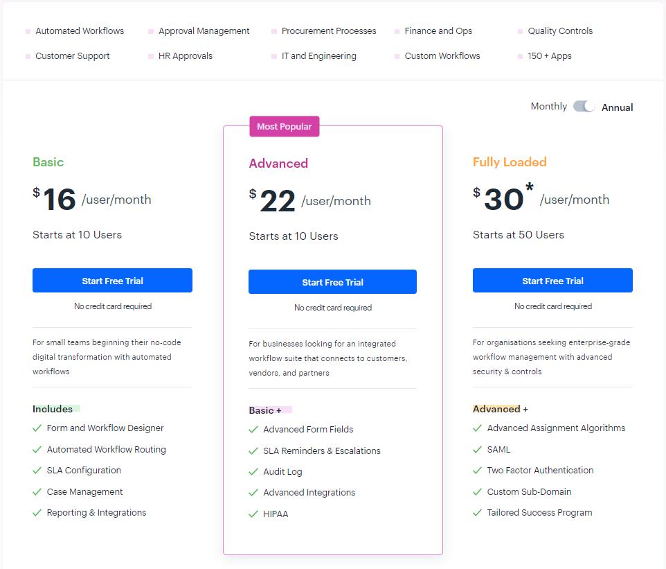 Kissflow Business Process Management Software Pricing
