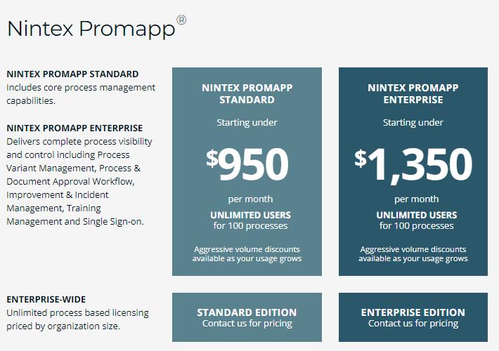 Business Process Management Software Nintex Pricing