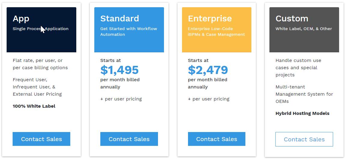 Business Process Management Software ProcessMaker Pricing