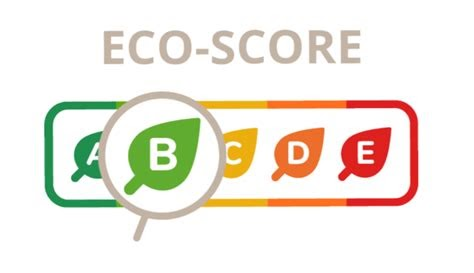 Eco-Score: New FOP label measures the environmental impact ...
