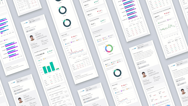 Various screenshots of the analytics platform.