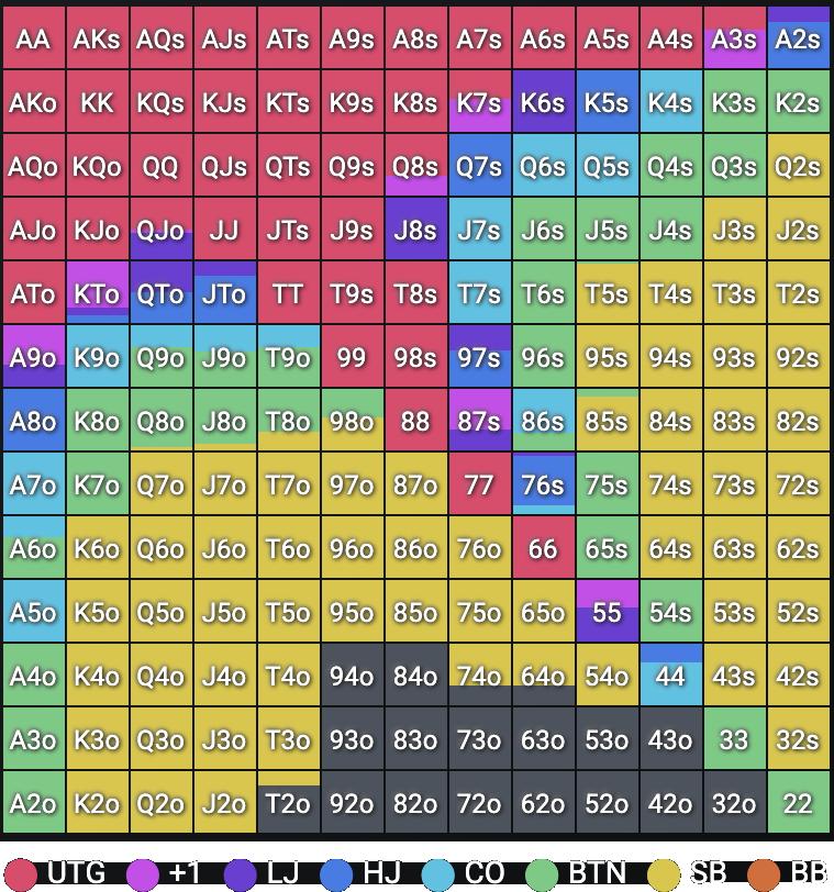 Screenshot of Floptimal Blueprint grid