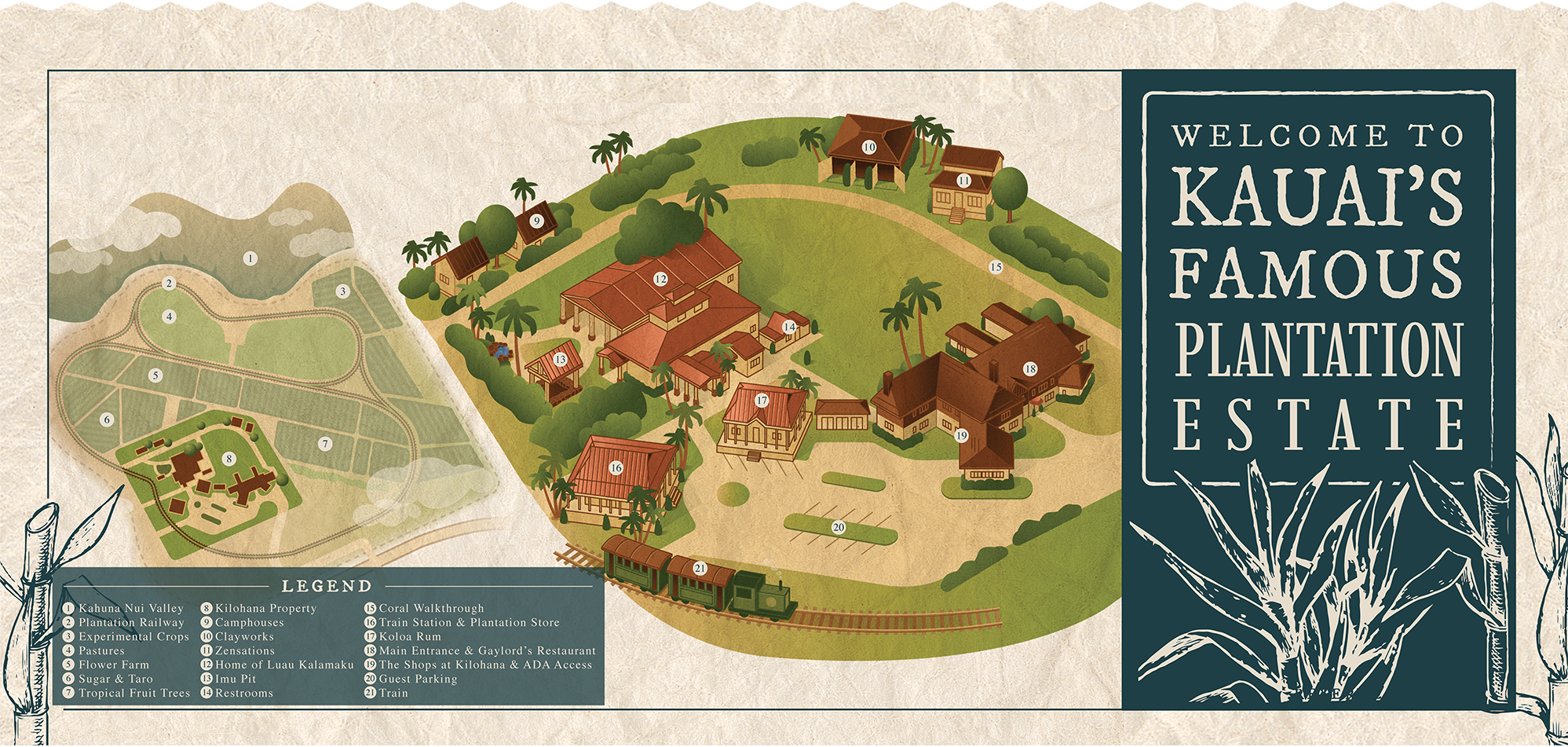 A map of kilohana plantation with a legend that shows where each activity is located