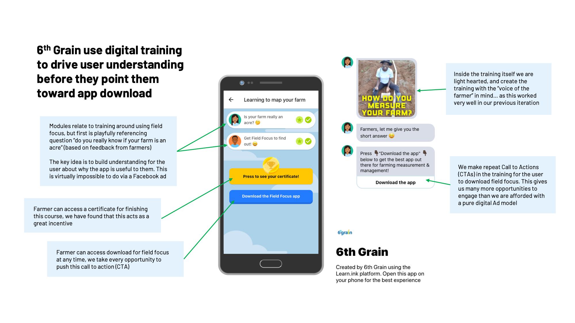 Learn.ink 6th Grain mobile training screenshot