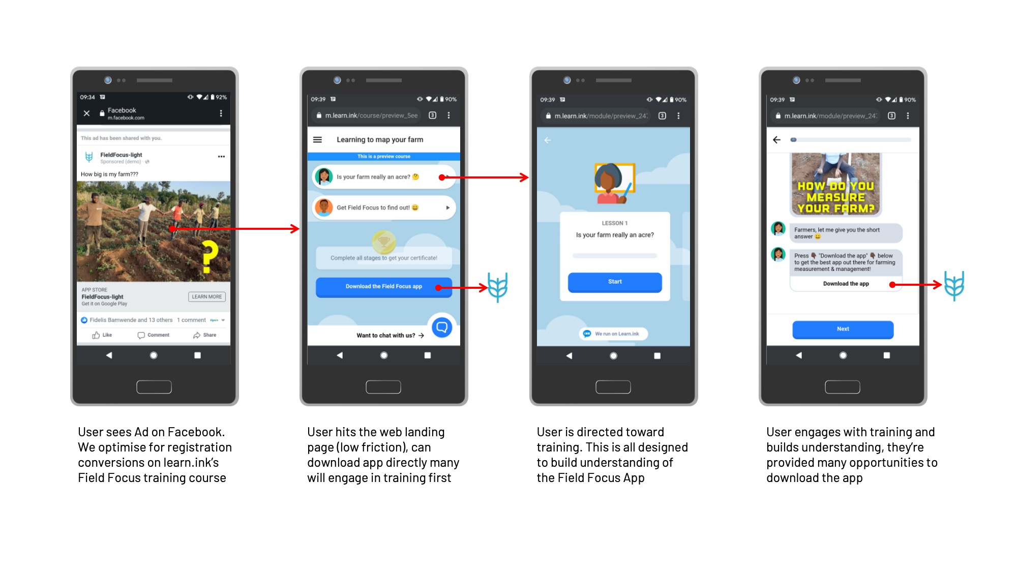Using digital course to get android app downloads in Kenya