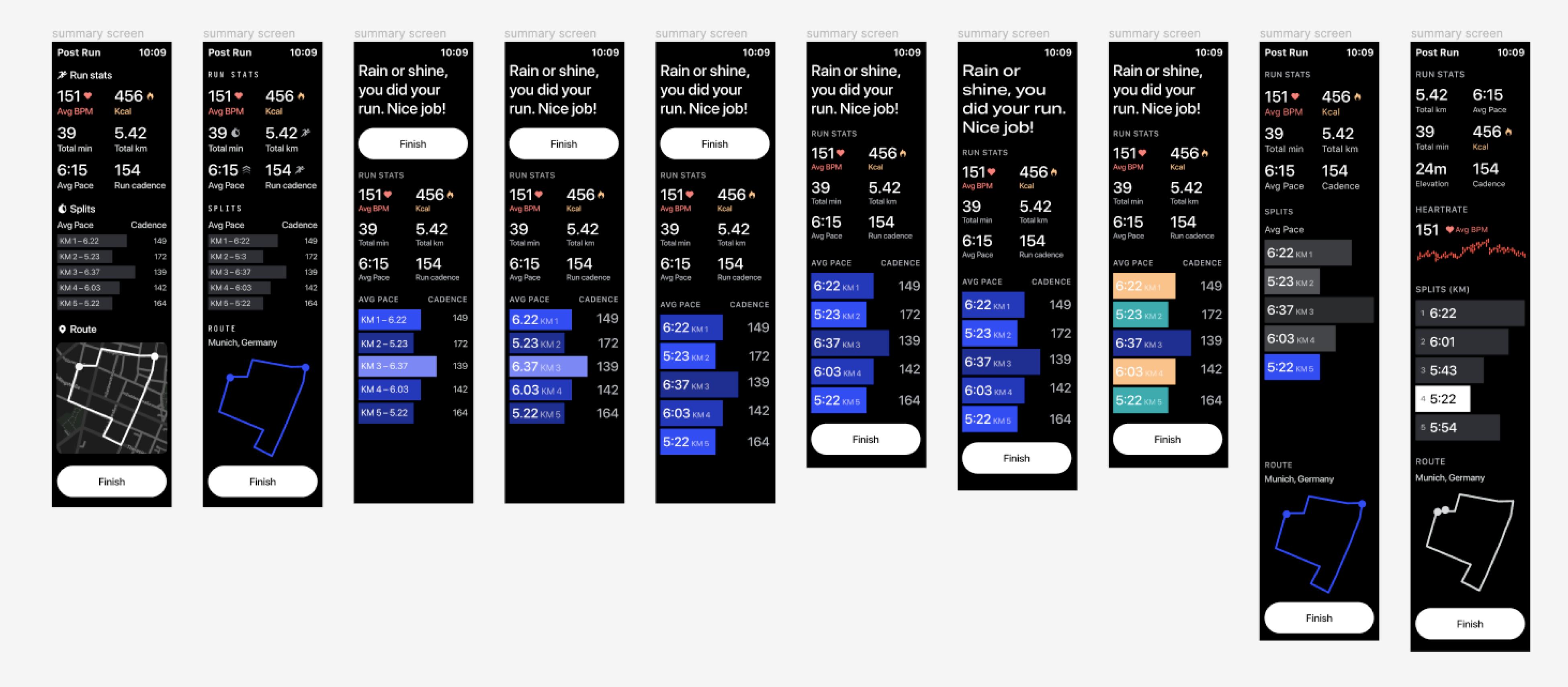 Visual iterations of the post-run summary screen