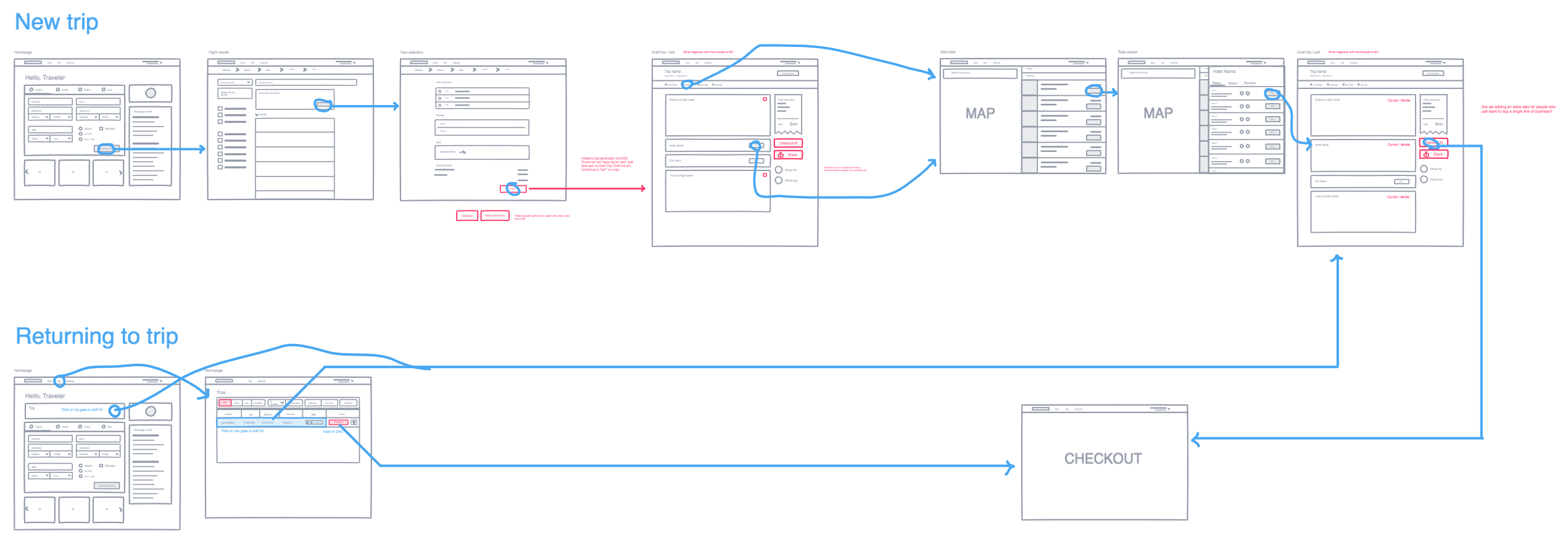 Wireframe drawing of the Draft Trips shopping path