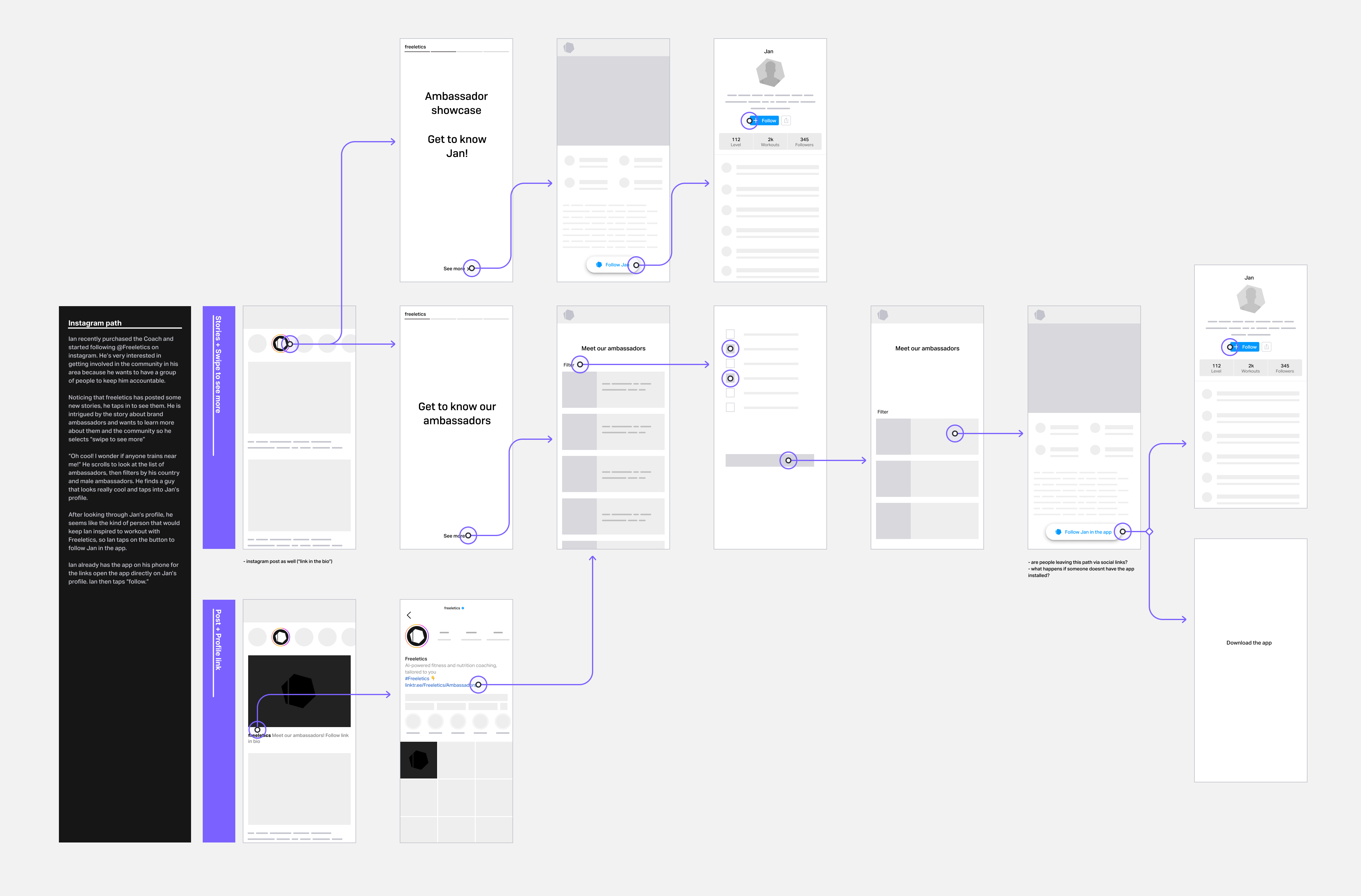 User story map illustration