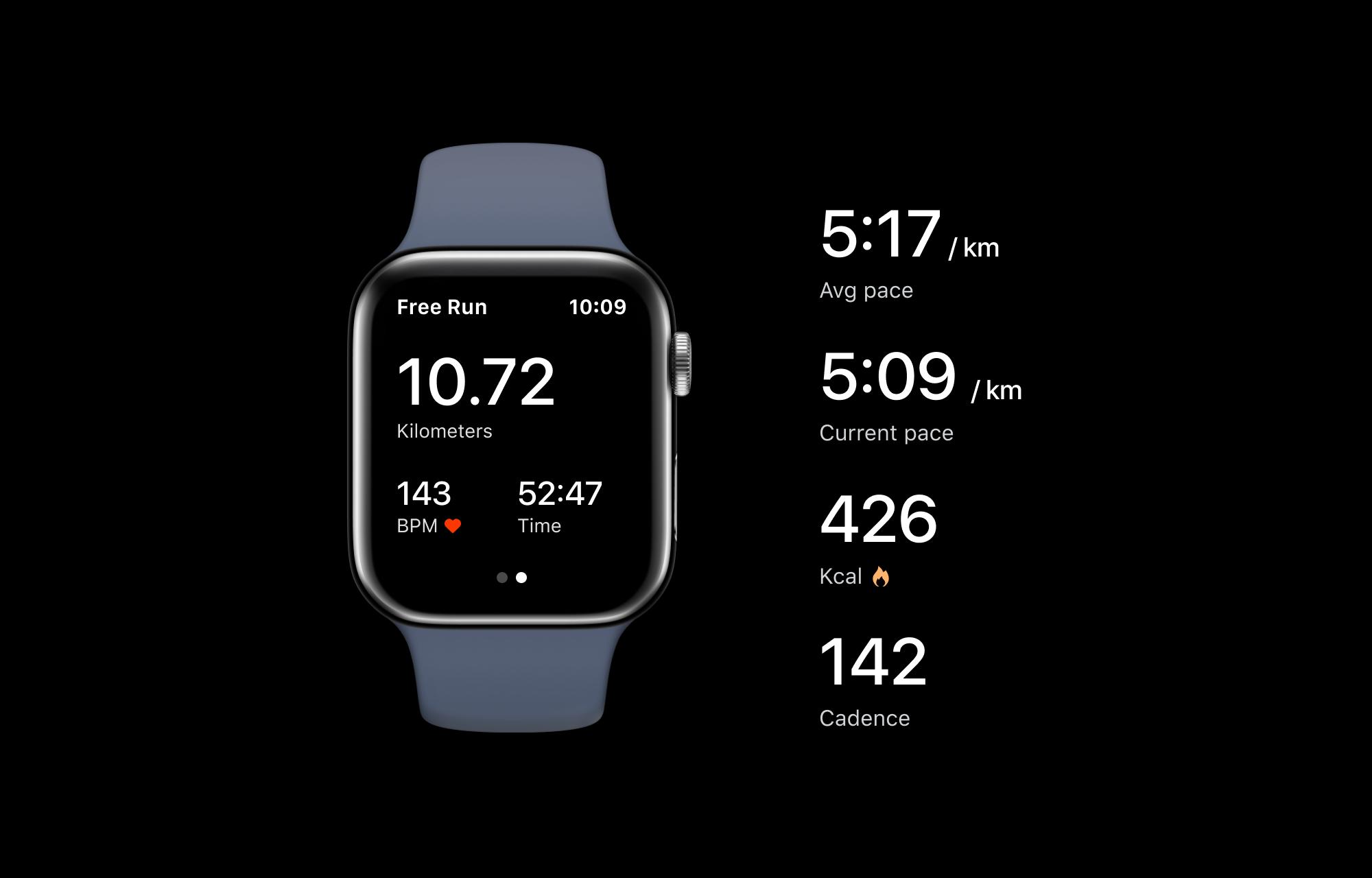 Screenshot of an Apple Watch design of run metrics