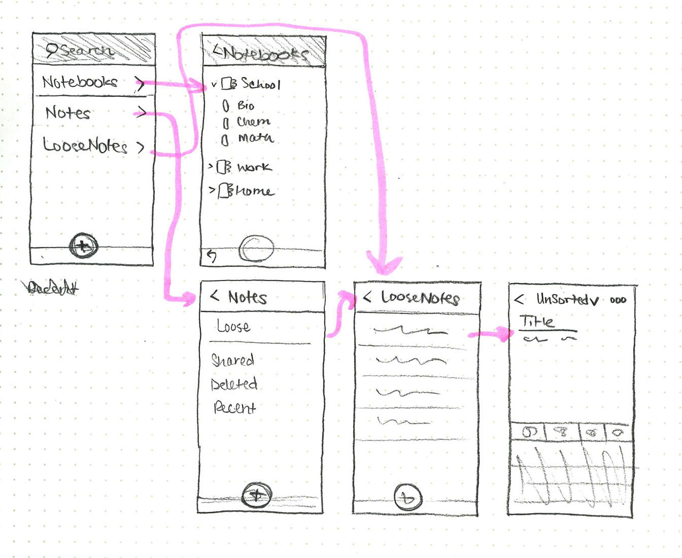 Scan of a sketchbook image illustrating an idea for organizing notes with the app
