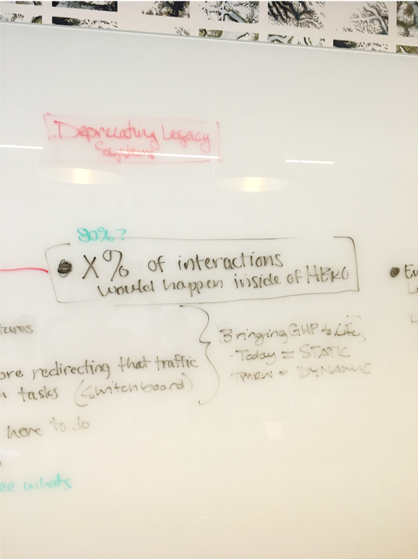 Whiteboard notes
