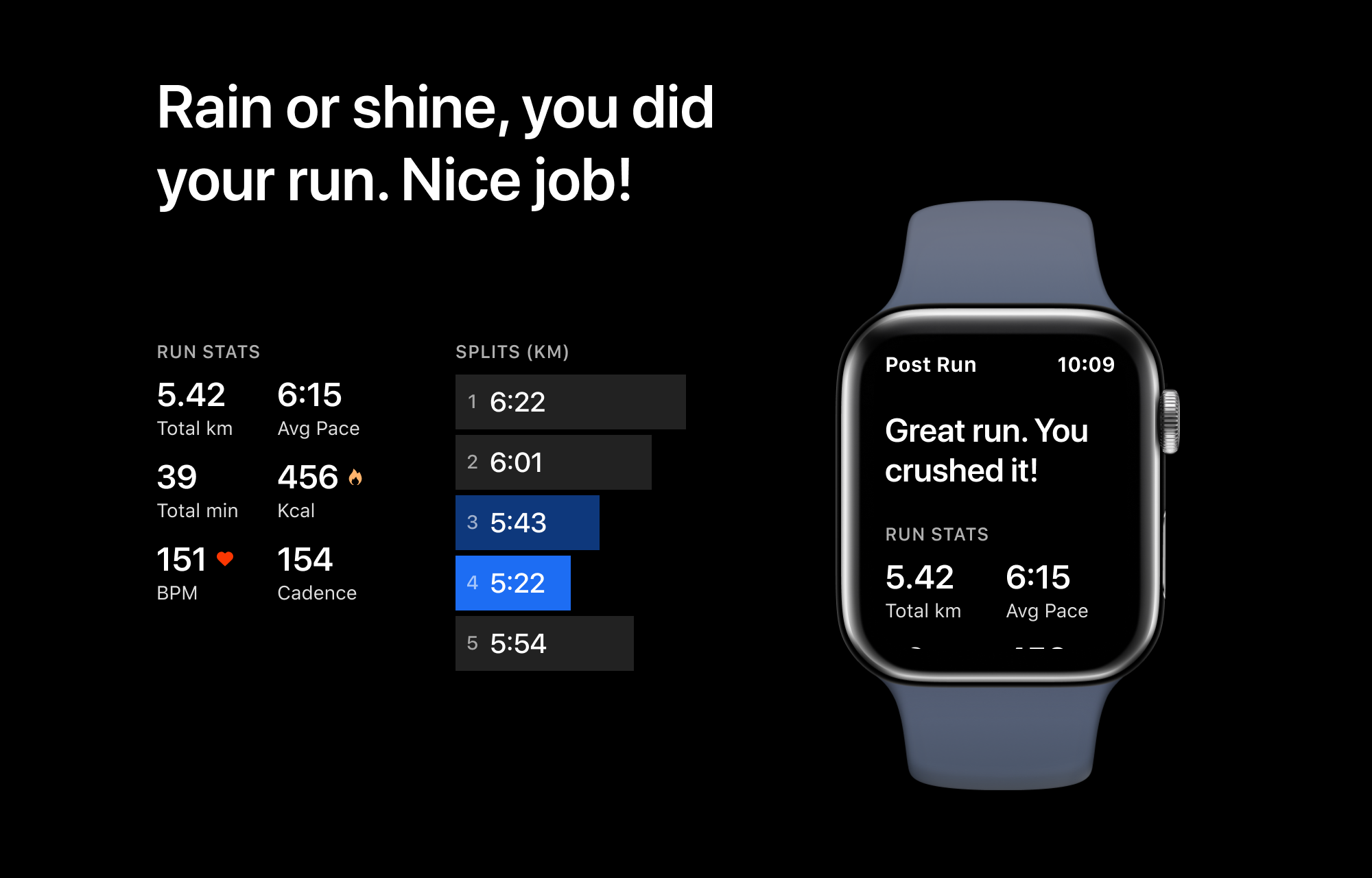 Design layout with an apple watch on the right and split times design on the left