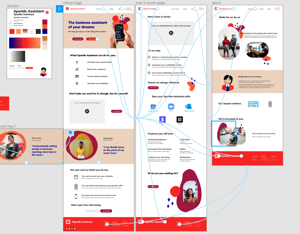 A screenshot of my Figma work showing the prototyping and style guide work.