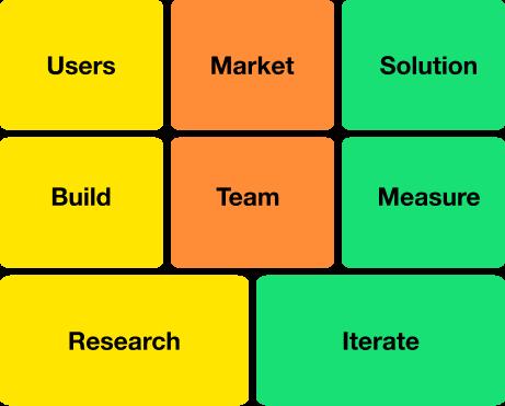 Taskforce10 notion eisonhower matrix template screenshot 1