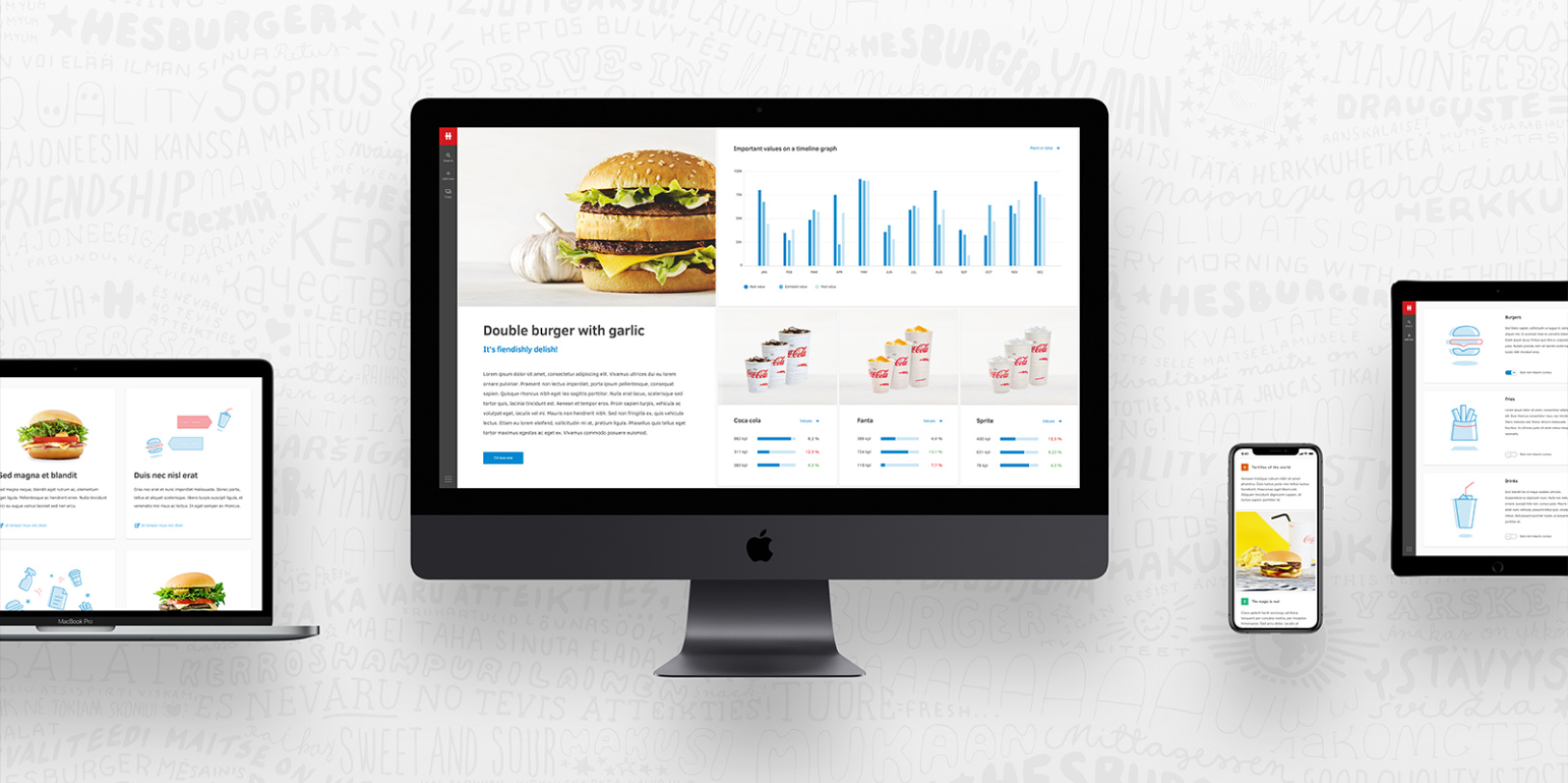 Hesburger user interfaces on various devices: a laptop, desktop, smartphone and iPad.