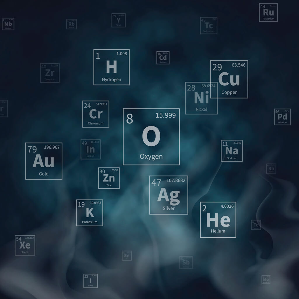 Elementos da Tabela Periódica