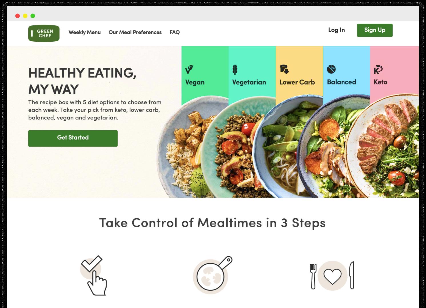 Green Chef Website Homepage