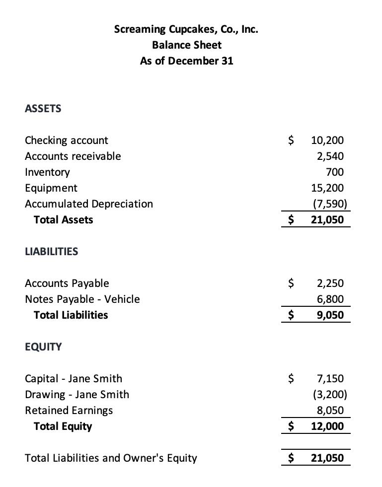 Small business balance sheet example
