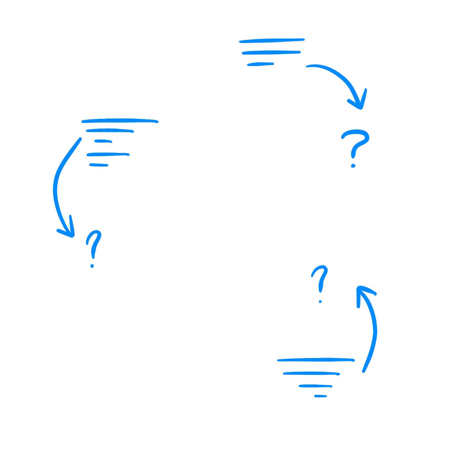 An illustration of a signpost with question marks and little comments scribbled on