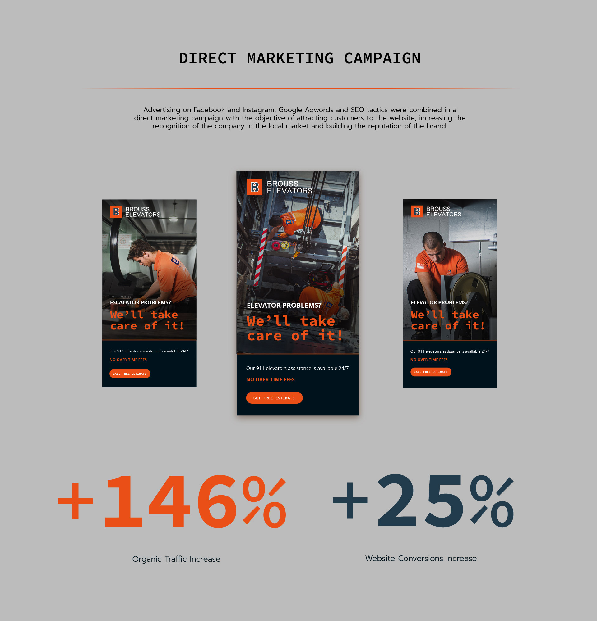Brouss Elevators digital marketing campaign management by Kinetik Lab