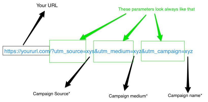 UTM-formula