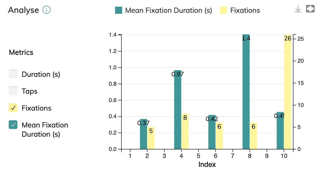screenshot of data feedback