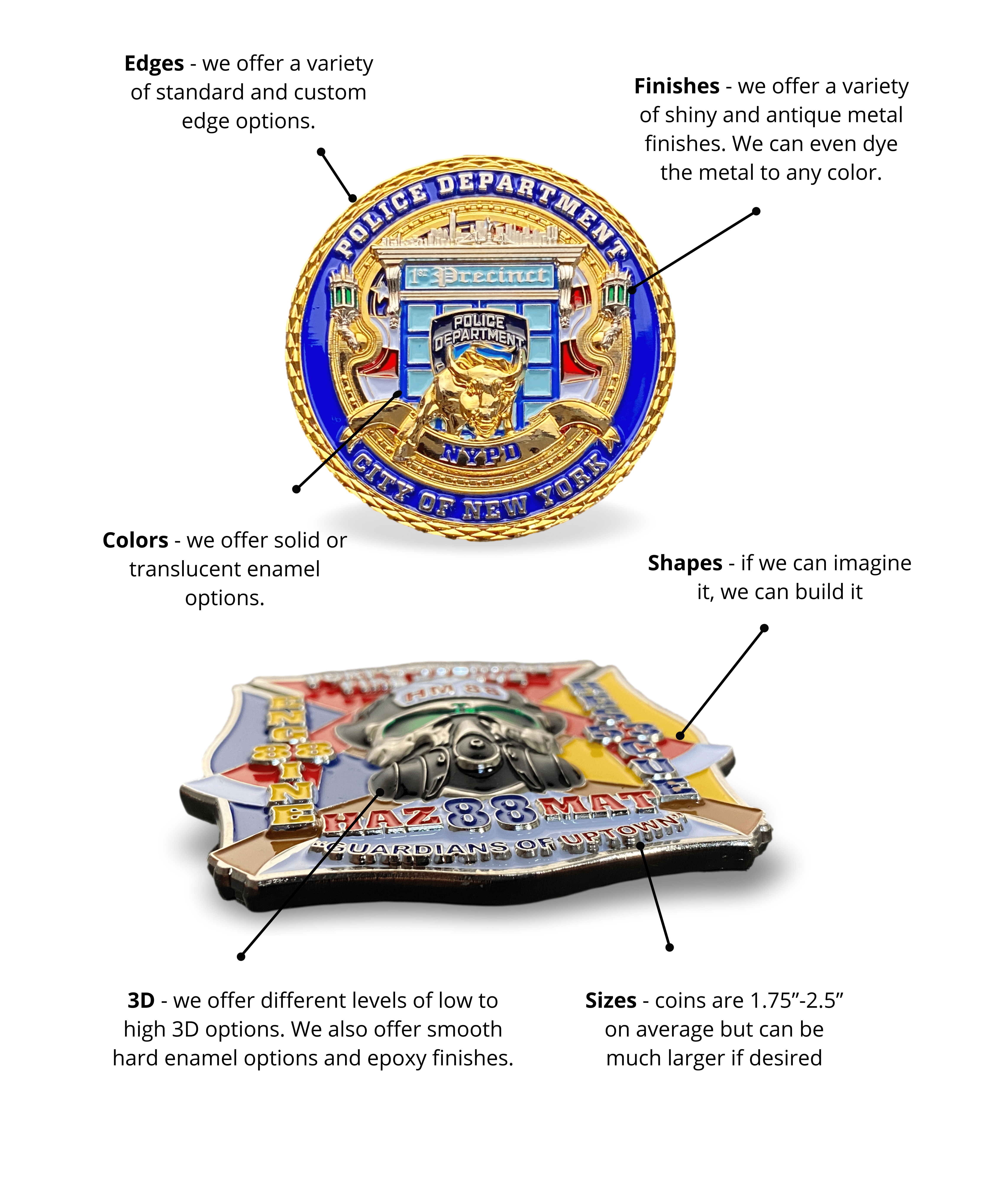 graphic of different options available when getting a coin