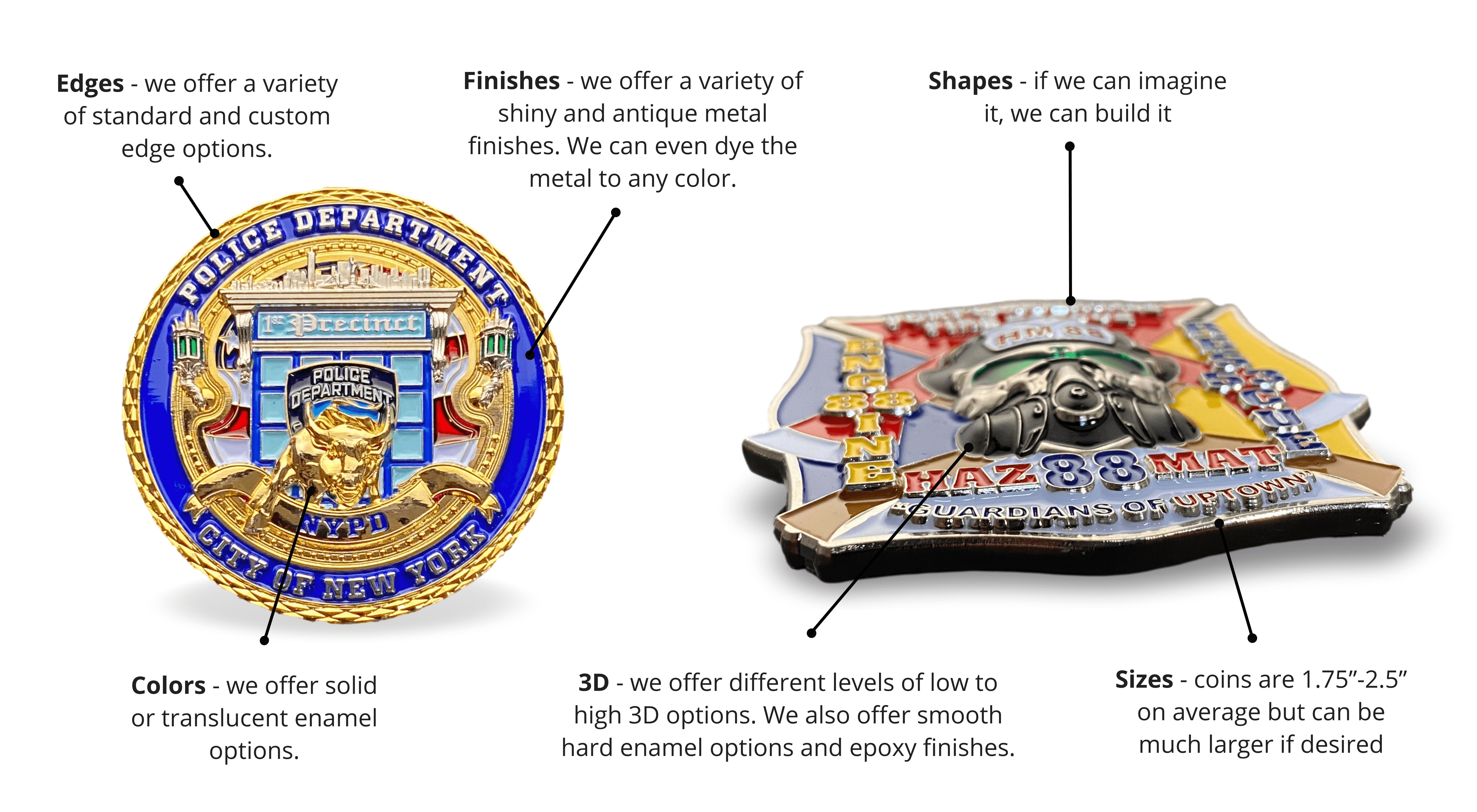 graphic of several features and options when considering which type of coin to get