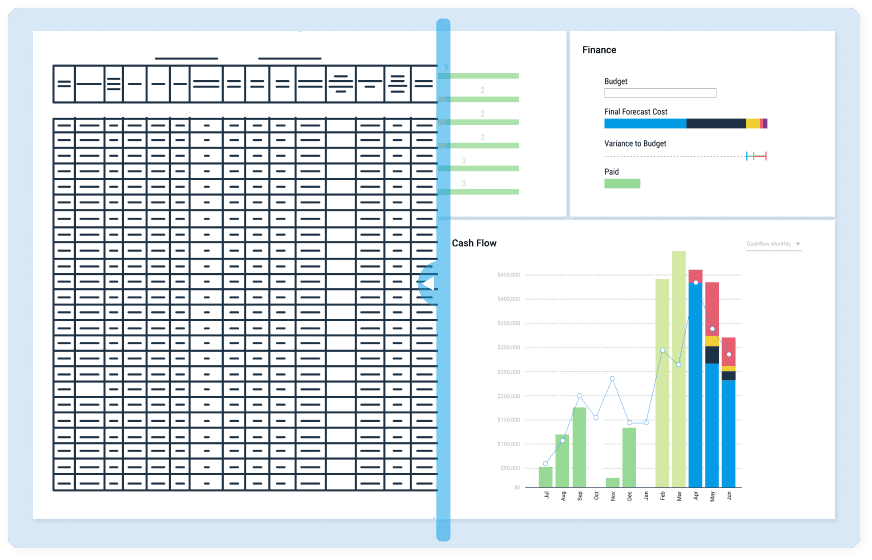 Before and After Dashboard Image