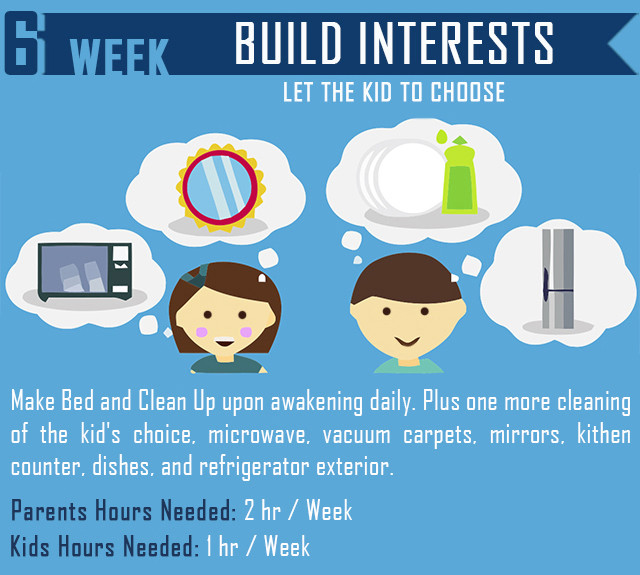 Wk6 Build Interest