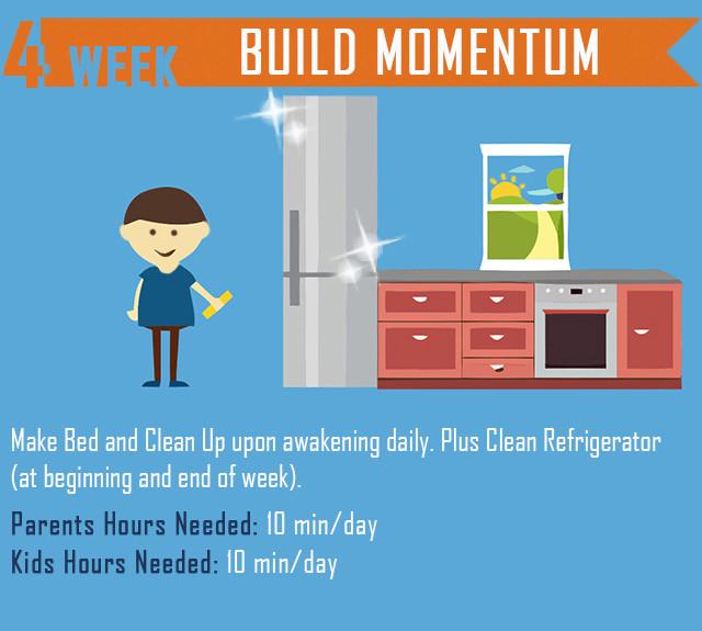 Wk4 Build Momentum!